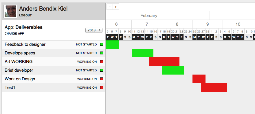 Gantt for Podio